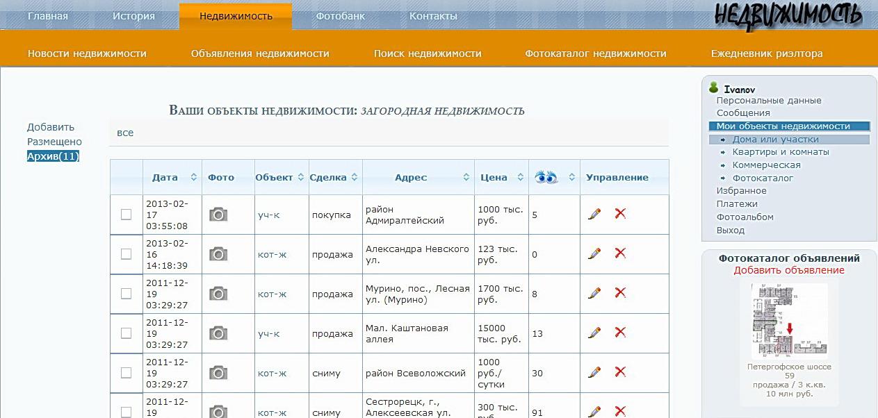 Архив на портале gradpetra.net